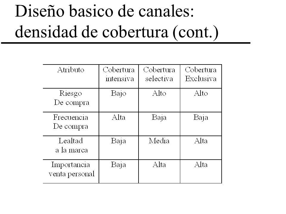 Diseño basico de canales: densidad de cobertura (cont.)