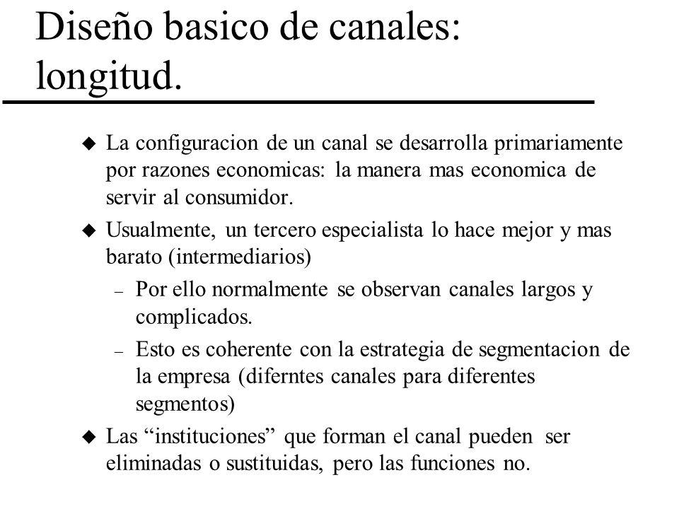 Diseño basico de canales: longitud. u La configuracion de un canal se desarrolla primariamente por razones economicas: la manera mas economica de serv