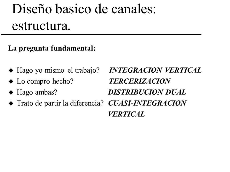 Diseño basico de canales: estructura. La pregunta fundamental: u Hago yo mismo el trabajo? INTEGRACION VERTICAL u Lo compro hecho? TERCERIZACION u Hag