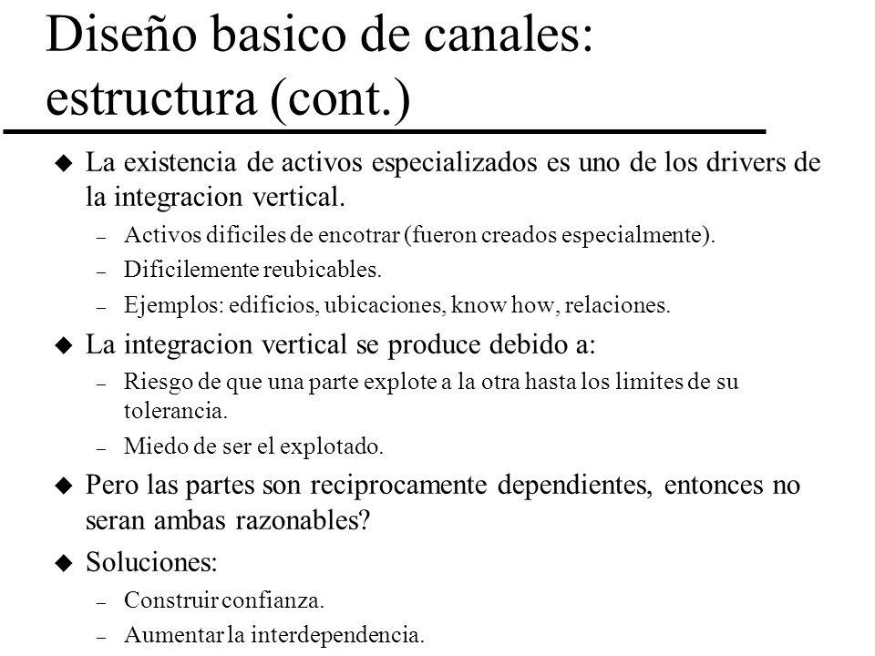 Diseño basico de canales: estructura (cont.) u La existencia de activos especializados es uno de los drivers de la integracion vertical. – Activos dif