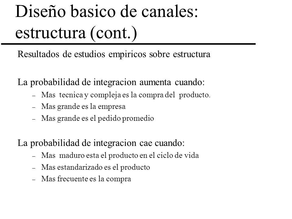 Diseño basico de canales: estructura (cont.) Resultados de estudios empiricos sobre estructura La probabilidad de integracion aumenta cuando: – Mas te