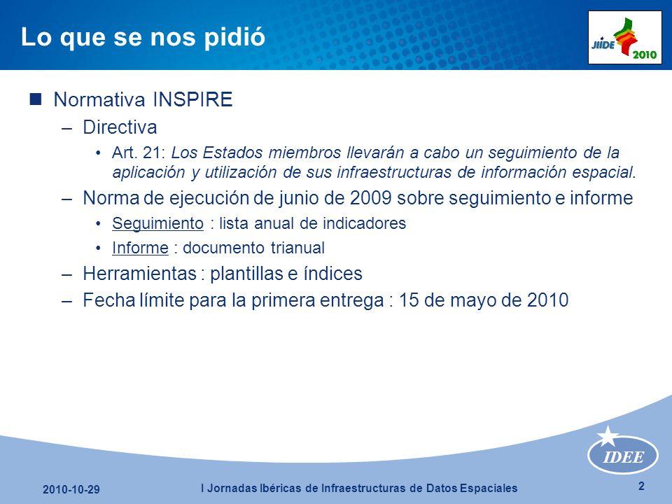 IDEE 3 2010-10-29 I Jornadas Ibéricas de Infraestructuras de Datos Espaciales Lo que se ha hecho (1/2) Recopilación de datos para realizar el seguimiento –Se tradujeron las plantillas excel proporcionadas por CE Team INSPIRE –Se prepararon instrucciones y un ejemplo –Se repartieron entre los puntos de contacto de las CCAA y a Ministerios y Organismos Estatales interesados (4 de mayo) –Se recopilaron las aportaciones (13 de mayo) 19 contribuciones 2613 conjuntos de datos 240 servicios de datos espaciales –Se remitió al CE Team INSPIRE (17 de mayo)