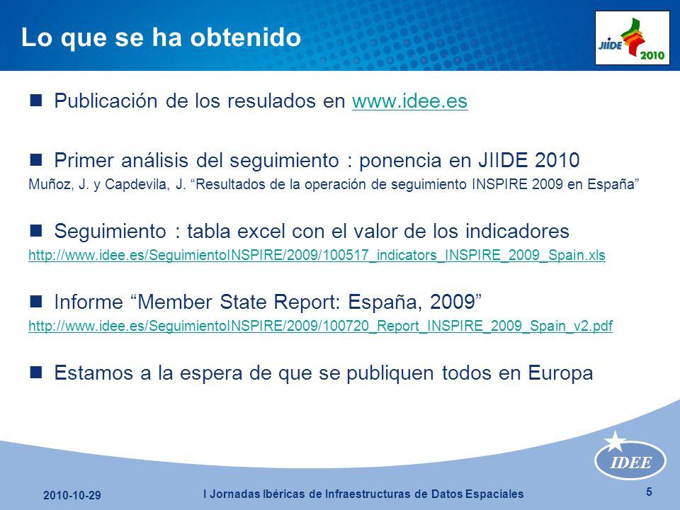 IDEE 6 2010-10-29 I Jornadas Ibéricas de Infraestructuras de Datos Espaciales Lo que se ha obtenido