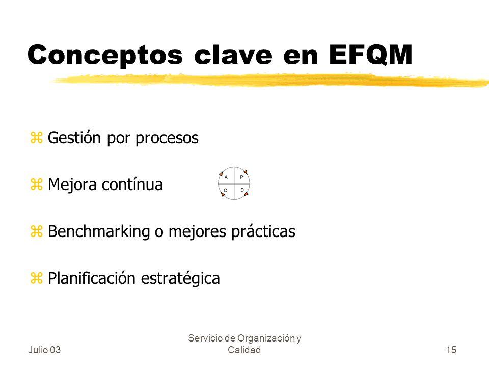 Julio 03 Servicio de Organización y Calidad15 Conceptos clave en EFQM zGestión por procesos zMejora contínua zBenchmarking o mejores prácticas zPlanif