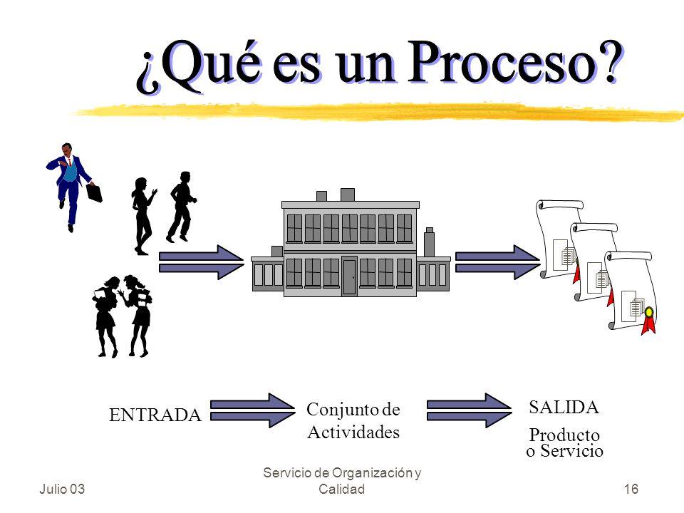 Julio 03 Servicio de Organización y Calidad16 ENTRADA Conjunto de Actividades SALIDA Producto o Servicio