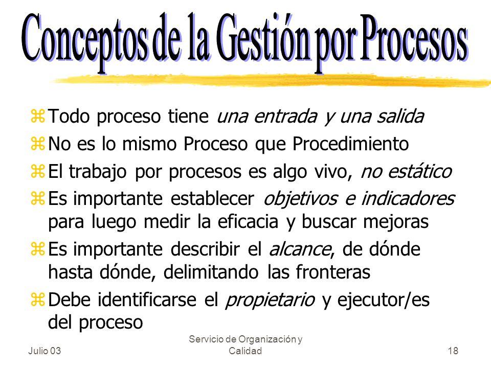 Julio 03 Servicio de Organización y Calidad18 zTodo proceso tiene una entrada y una salida zNo es lo mismo Proceso que Procedimiento zEl trabajo por p