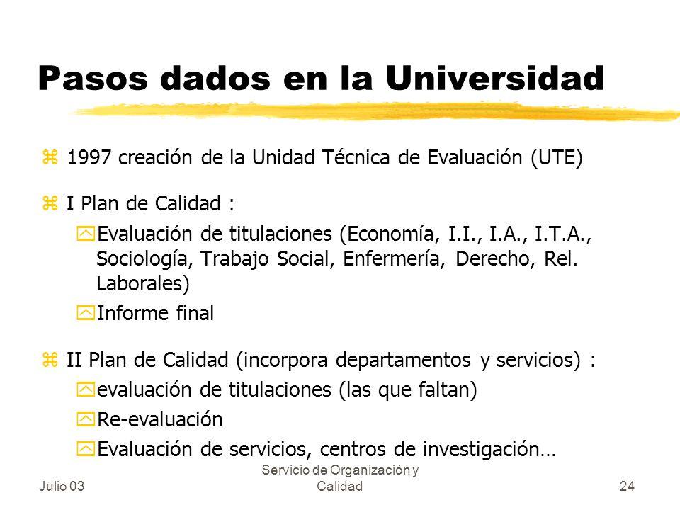 Julio 03 Servicio de Organización y Calidad24 Pasos dados en la Universidad z1997 creación de la Unidad Técnica de Evaluación (UTE) zI Plan de Calidad