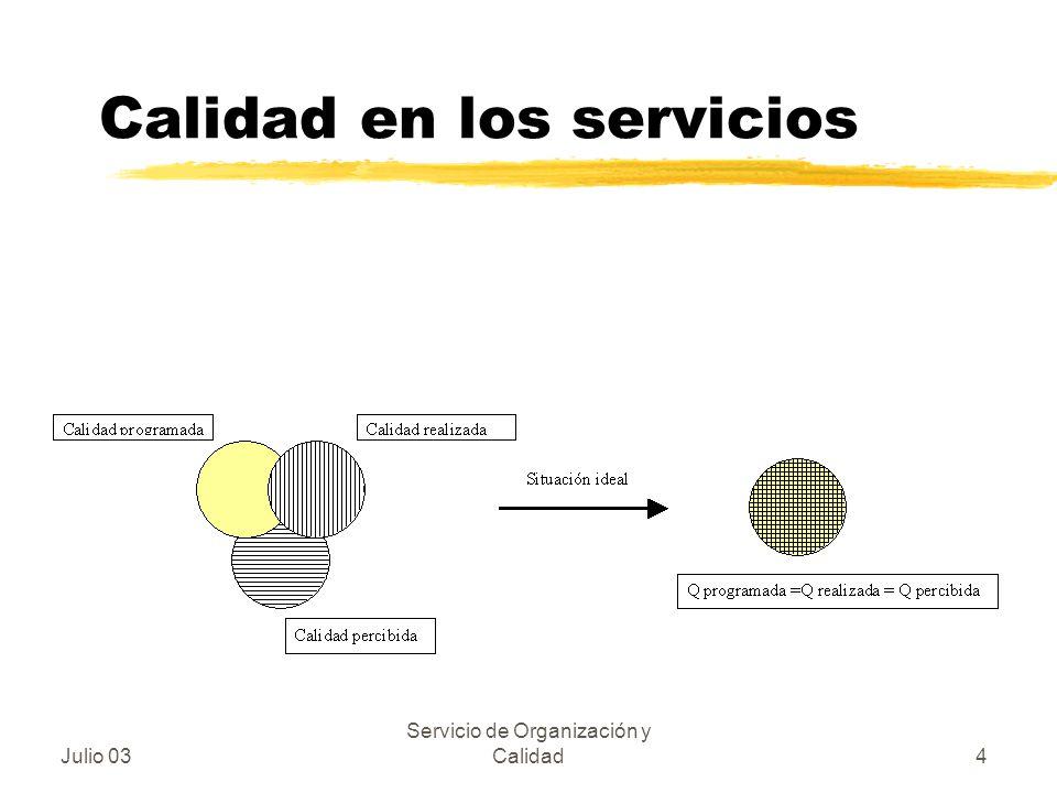 Julio 03 Servicio de Organización y Calidad4 Calidad en los servicios