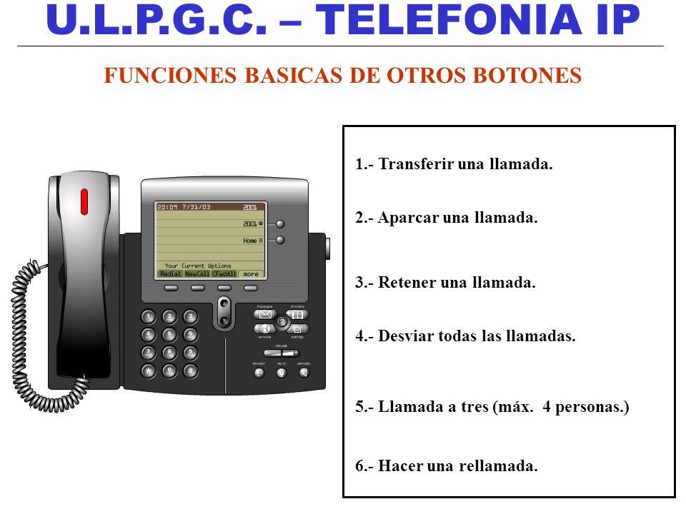 U.L.P.G.C. – TELEFONIA IP FUNCIONES BASICAS DE OTROS BOTONES 1.- Transferir una llamada. 2.- Aparcar una llamada. 3.- Retener una llamada. 4.- Desviar