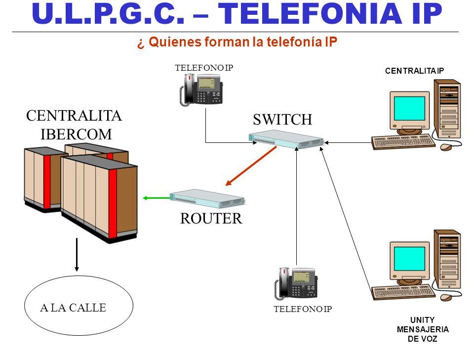U.L.P.G.C. – TELEFONIA IP ¿ Quienes forman la telefonía IP CENTRALITA IP UNITY MENSAJERIA DE VOZ SWITCH ROUTER CENTRALITA IBERCOM TELEFONO IP A LA CAL