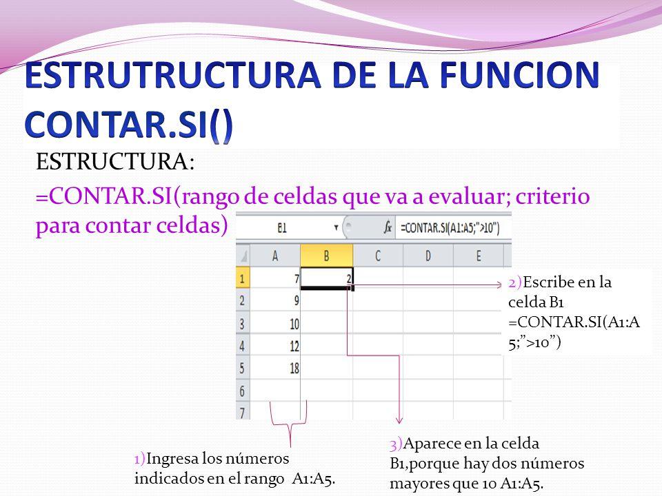 ESTRUCTURA: =CONTAR.SI(rango de celdas que va a evaluar; criterio para contar celdas) 1)Ingresa los números indicados en el rango A1:A5. 3)Aparece en