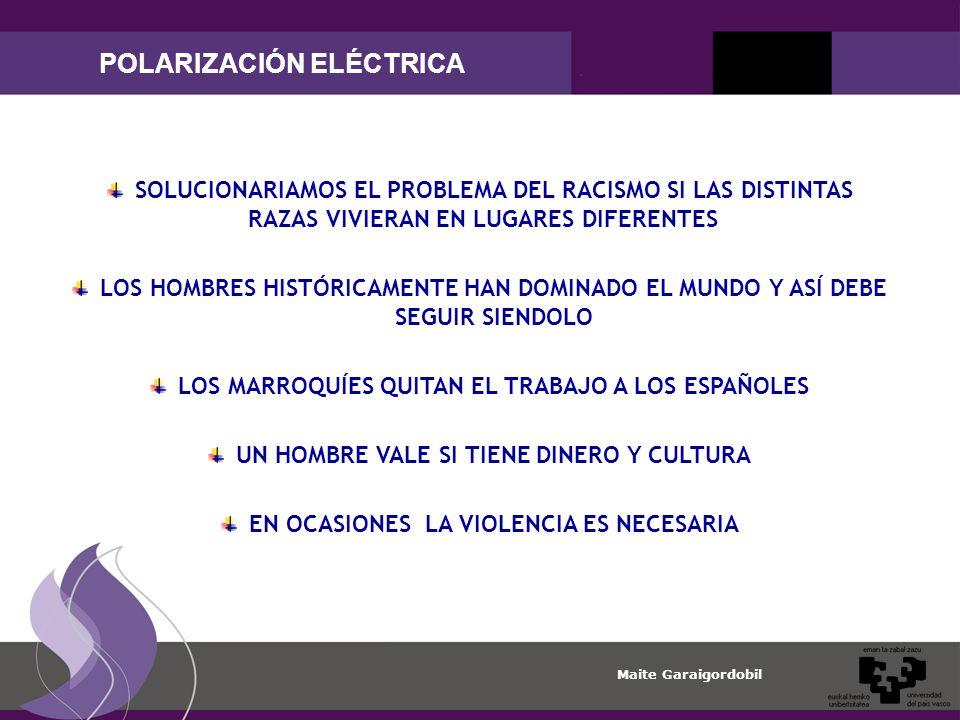 Maite Garaigordobil POLARIZACIÓN ELÉCTRICA SOLUCIONARIAMOS EL PROBLEMA DEL RACISMO SI LAS DISTINTAS RAZAS VIVIERAN EN LUGARES DIFERENTES LOS HOMBRES HISTÓRICAMENTE HAN DOMINADO EL MUNDO Y ASÍ DEBE SEGUIR SIENDOLO LOS MARROQUÍES QUITAN EL TRABAJO A LOS ESPAÑOLES UN HOMBRE VALE SI TIENE DINERO Y CULTURA EN OCASIONES LA VIOLENCIA ES NECESARIA