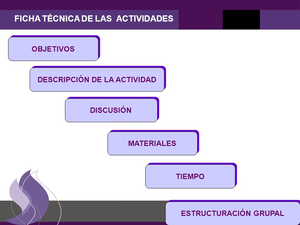 Maite Garaigordobil FICHA TÉCNICA DE LAS ACTIVIDADES OBJETIVOS DESCRIPCIÓN DE LA ACTIVIDAD DISCUSIÓN MATERIALES TIEMPO ESTRUCTURACIÓN GRUPAL