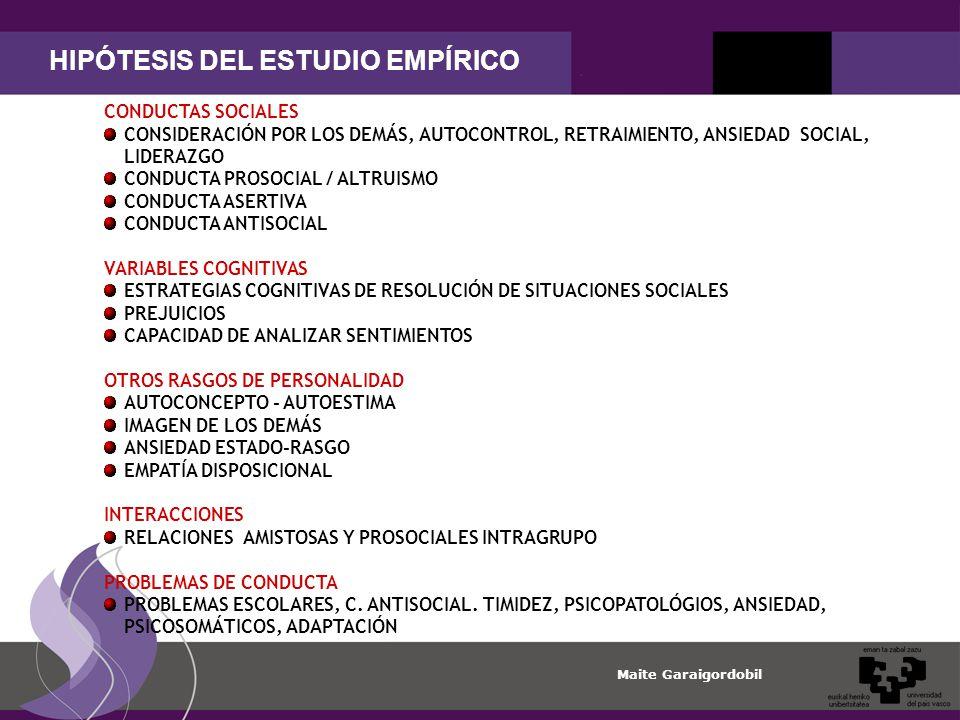 Maite Garaigordobil HIPÓTESIS DEL ESTUDIO EMPÍRICO CONDUCTAS SOCIALES CONSIDERACIÓN POR LOS DEMÁS, AUTOCONTROL, RETRAIMIENTO, ANSIEDAD SOCIAL, LIDERAZGO CONDUCTA PROSOCIAL / ALTRUISMO CONDUCTA ASERTIVA CONDUCTA ANTISOCIAL VARIABLES COGNITIVAS ESTRATEGIAS COGNITIVAS DE RESOLUCIÓN DE SITUACIONES SOCIALES PREJUICIOS CAPACIDAD DE ANALIZAR SENTIMIENTOS OTROS RASGOS DE PERSONALIDAD AUTOCONCEPTO - AUTOESTIMA IMAGEN DE LOS DEMÁS ANSIEDAD ESTADO-RASGO EMPATÍA DISPOSICIONAL INTERACCIONES RELACIONES AMISTOSAS Y PROSOCIALES INTRAGRUPO PROBLEMAS DE CONDUCTA PROBLEMAS ESCOLARES, C.