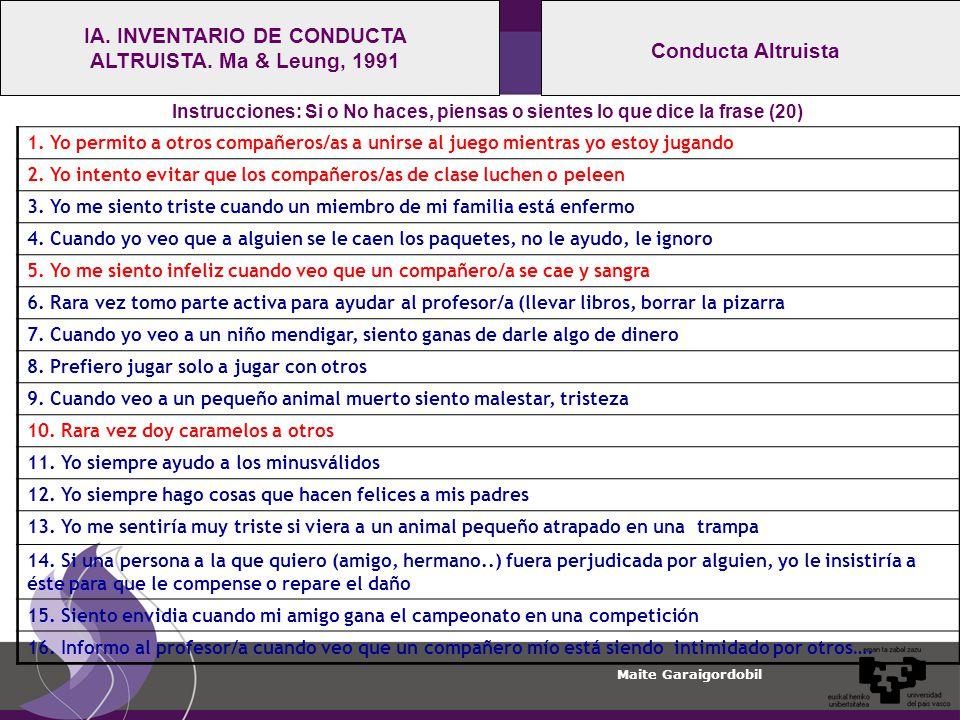 Maite Garaigordobil Conducta Altruista IA.INVENTARIO DE CONDUCTA ALTRUISTA.