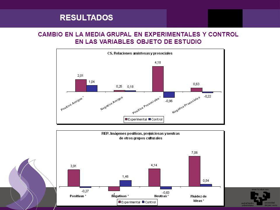 Maite Garaigordobil CAMBIO EN LA MEDIA GRUPAL EN EXPERIMENTALES Y CONTROL EN LAS VARIABLES OBJETO DE ESTUDIO RESULTADOS