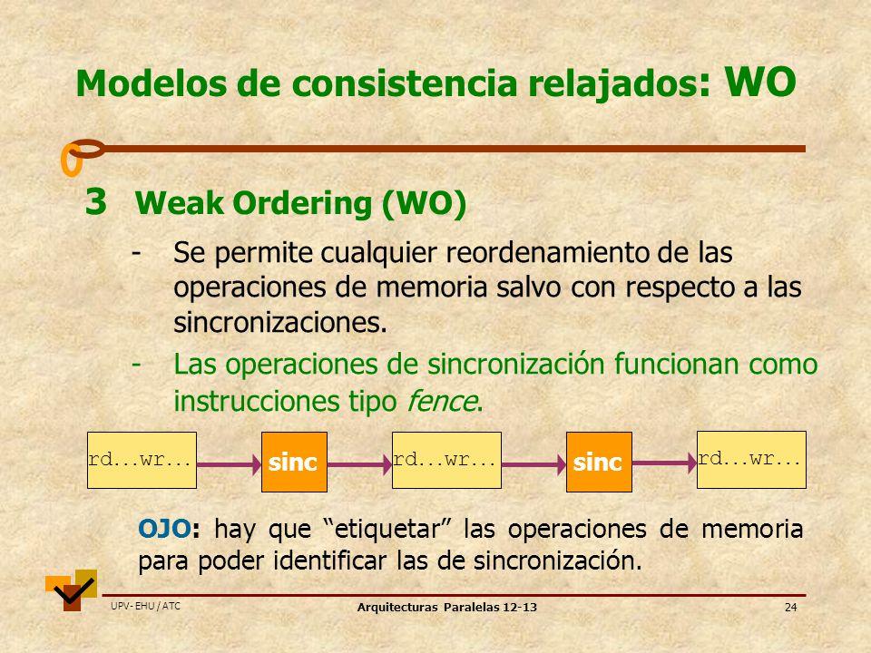 UPV- EHU / ATC Arquitecturas Paralelas 12-1324 Modelos de consistencia relajados : WO rd...