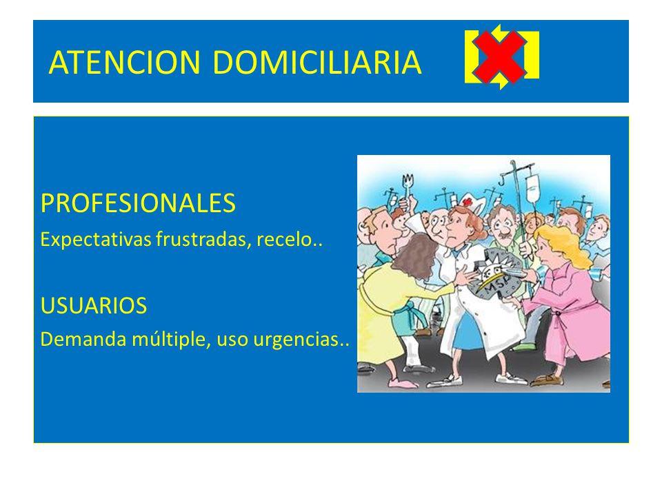 ATENCION DOMICILIARIA PROFESIONALES Expectativas frustradas, recelo.. USUARIOS Demanda múltiple, uso urgencias..