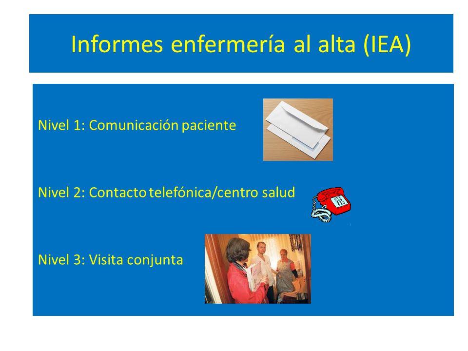Informes enfermería al alta (IEA) Nivel 1: Comunicación paciente Nivel 2: Contacto telefónica/centro salud Nivel 3: Visita conjunta