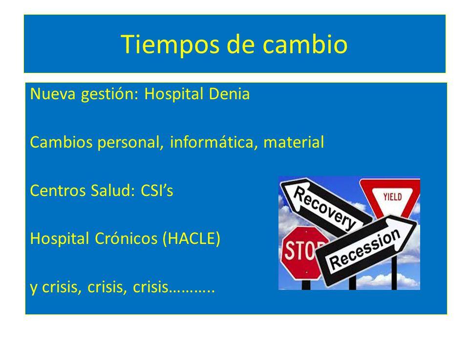 Tiempos de cambio Nueva gestión: Hospital Denia Cambios personal, informática, material Centros Salud: CSIs Hospital Crónicos (HACLE) y crisis, crisis