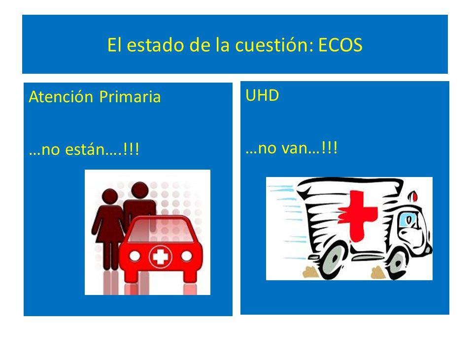 El estado de la cuestión: ECOS Atención Primaria …no están….!!! UHD …no van…!!!