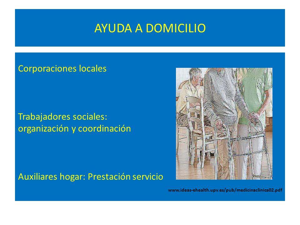 AYUDA A DOMICILIO Corporaciones locales Trabajadores sociales: organización y coordinación Auxiliares hogar: Prestación servicio www.ideas-ehealth.upv