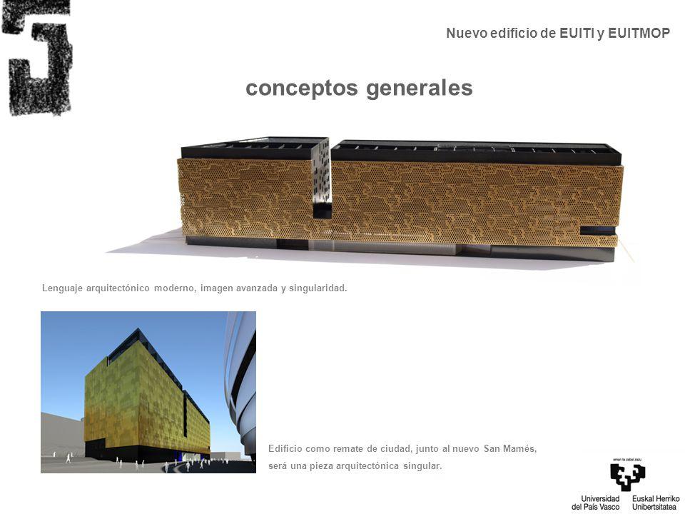 Plan Desarrollo de Campus Bizkaia EUITI-EUITMOP conceptos generales Lenguaje arquitectónico moderno, imagen avanzada y singularidad. Edificio como rem