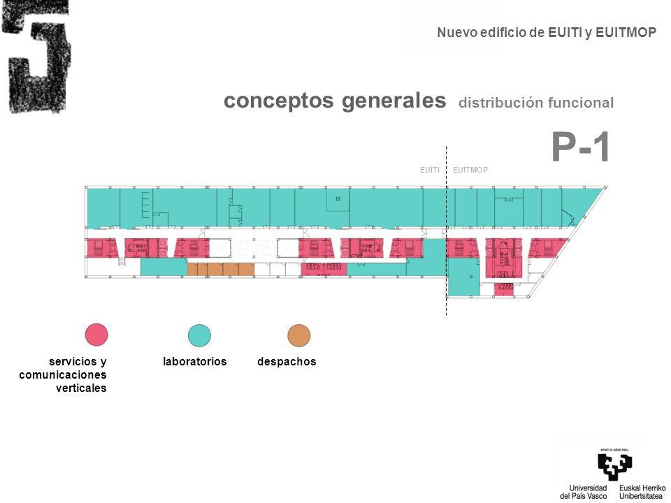 despachoslaboratorios conceptos generales distribución funcional P-1 EUITI EUITMOP Nuevo edificio de EUITI y EUITMOP