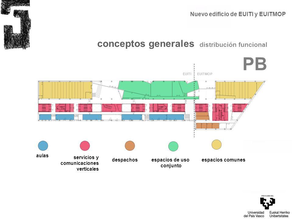 distribución funcional PB conceptos generales servicios y comunicaciones verticales despachos aulas EUITI EUITMOP Nuevo edificio de EUITI y EUITMOP es