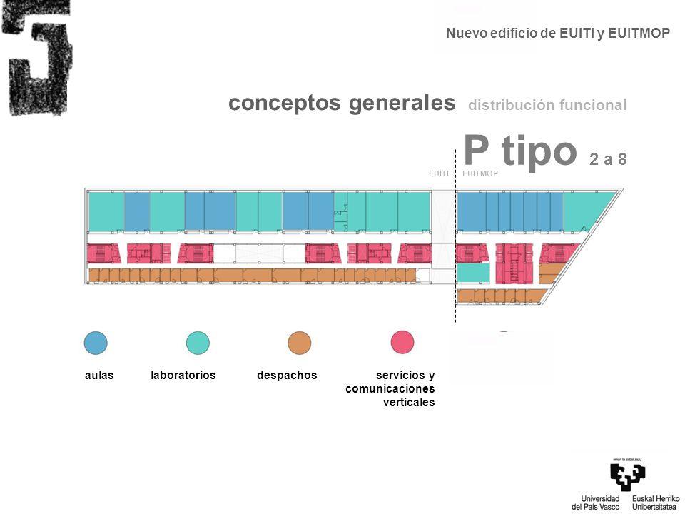 distribución funcional conceptos generales P tipo 2 a 8 aulasservicios y comunicaciones verticales laboratoriosdespachos EUITI EUITMOP Nuevo edificio