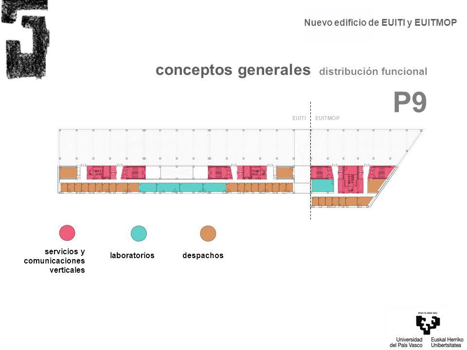 conceptos generales distribución funcional P9 servicios y comunicaciones verticales laboratoriosdespachos EUITI EUITMOP Nuevo edificio de EUITI y EUIT