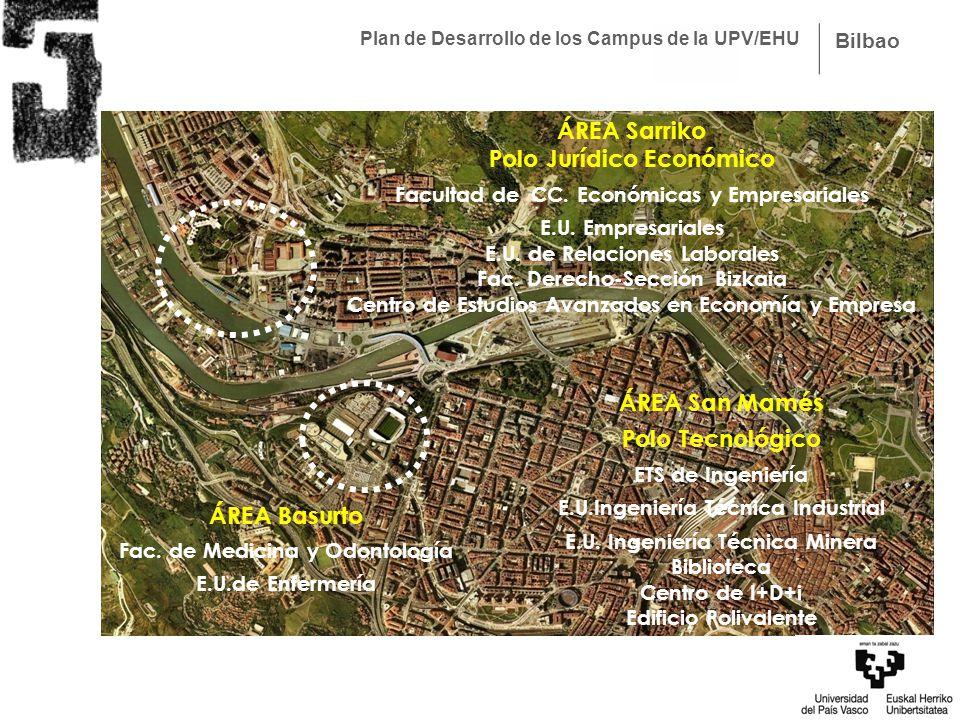 Plan de Desarrollo de los Campus de la UPV/EHU Bilbao ÁREA Sarriko Polo Jurídico Económico Facultad de CC. Económicas y Empresariales E.U. Empresarial