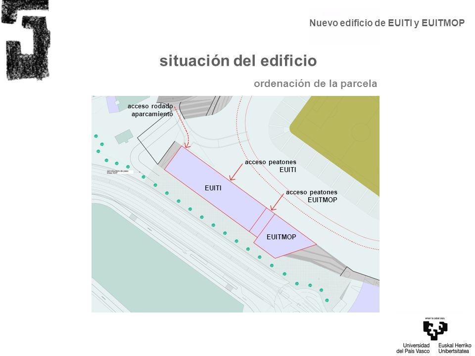 situación del edificio ordenación de la parcela acceso peatones EUITI acceso peatones EUITMOP acceso rodado aparcamiento EUITI EUITMOP Nuevo edificio de EUITI y EUITMOP