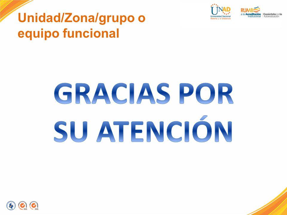 Unidad/Zona/grupo o equipo funcional