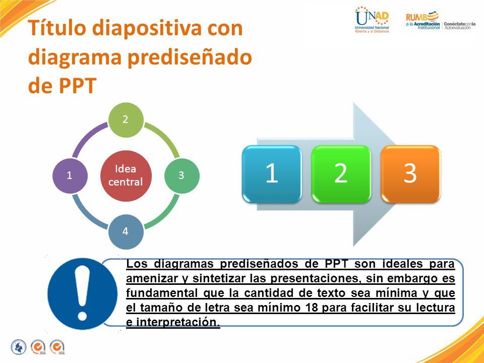 Título diapositiva con diagrama prediseñado de PPT Idea central 2341 123 Los diagramas prediseñados de PPT son ideales para amenizar y sintetizar las