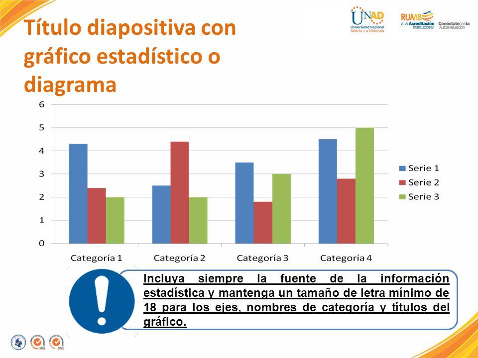 Título diapositiva con gráfico estadístico o diagrama Incluya siempre la fuente de la información estadística y mantenga un tamaño de letra mínimo de