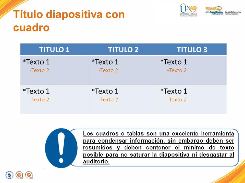 Título diapositiva con cuadro Los cuadros o tablas son una excelente herramienta para condensar información, sin embargo deben ser resumidos y deben c
