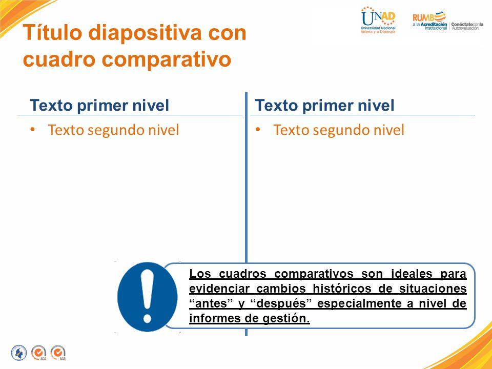 Título diapositiva con cuadro comparativo Texto primer nivel Texto segundo nivel Texto primer nivel Texto segundo nivel Los cuadros comparativos son i
