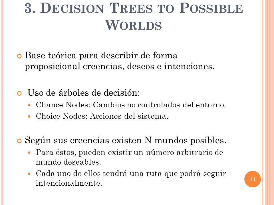 3. D ECISION T REES TO P OSSIBLE W ORLDS Base teórica para describir de forma proposicional creencias, deseos e intenciones. Uso de árboles de decisió