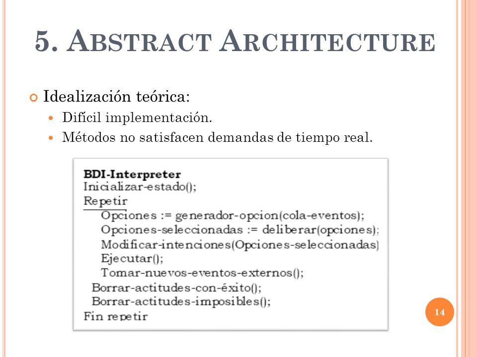 5. A BSTRACT A RCHITECTURE Idealización teórica: Difícil implementación.