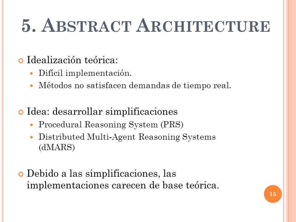 Idealización teórica: Difícil implementación. Métodos no satisfacen demandas de tiempo real.