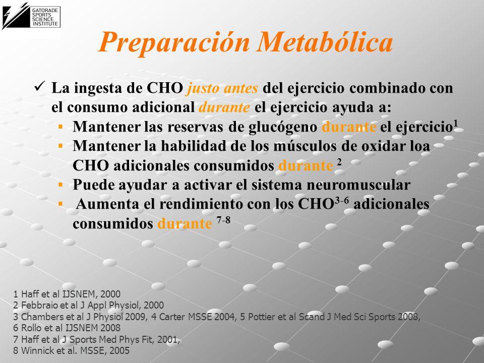Preparación Metabólica La ingesta de CHO justo antes del ejercicio combinado con el consumo adicional durante el ejercicio ayuda a: Mantener las reser