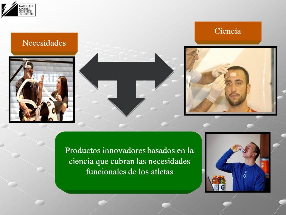 Productos innovadores basados en la ciencia que cubran las necesidades funcionales de los atletas Necesidades Ciencia