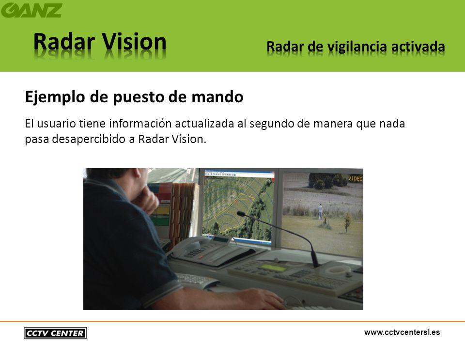 www.cctvcentersl.es El usuario tiene información actualizada al segundo de manera que nada pasa desapercibido a Radar Vision. Ejemplo de puesto de man