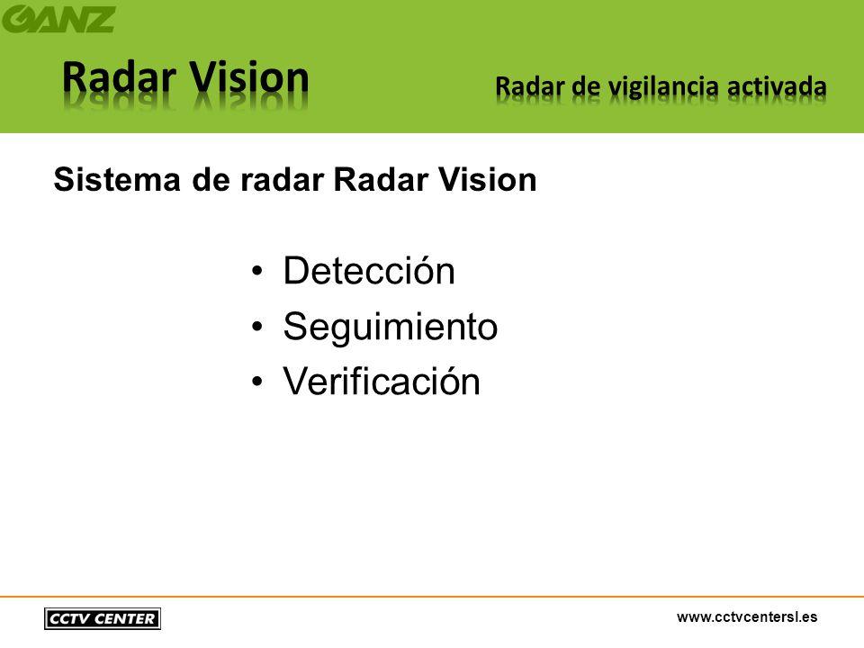 www.cctvcentersl.es Detección Seguimiento Verificación Sistema de radar Radar Vision