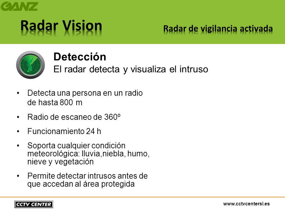 www.cctvcentersl.es Detecta una persona en un radio de hasta 800 m Radio de escaneo de 360º Funcionamiento 24 h Soporta cualquier condición meteorológ