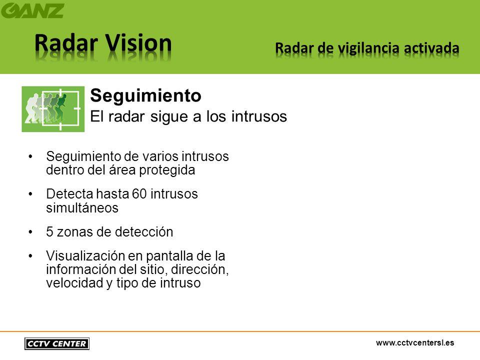 www.cctvcentersl.es Seguimiento de varios intrusos dentro del área protegida Detecta hasta 60 intrusos simultáneos 5 zonas de detección Visualización