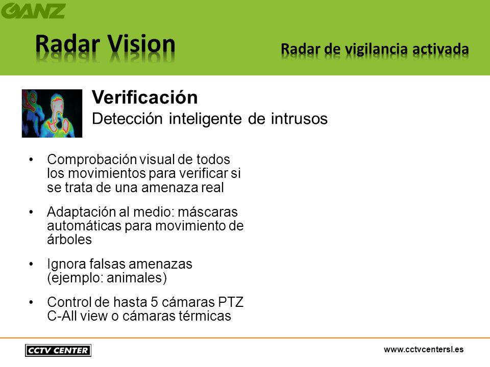 www.cctvcentersl.es Comprobación visual de todos los movimientos para verificar si se trata de una amenaza real Adaptación al medio: máscaras automáti