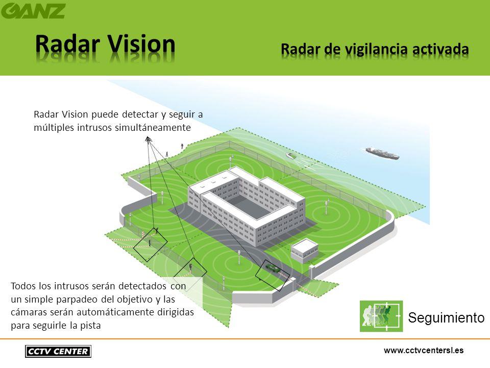 www.cctvcentersl.es Radar Vision puede detectar y seguir a múltiples intrusos simultáneamente Seguimiento Todos los intrusos serán detectados con un s