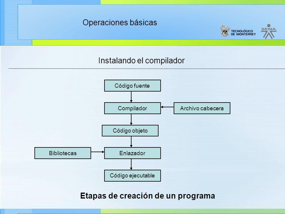 Operaciones básicas Instalando el compilador Código fuente Compilador Código objeto Enlazador Código ejecutable Archivo cabecera Bibliotecas Etapas de
